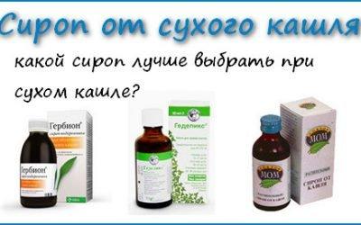 Сухой кашель и диабет 2 типа