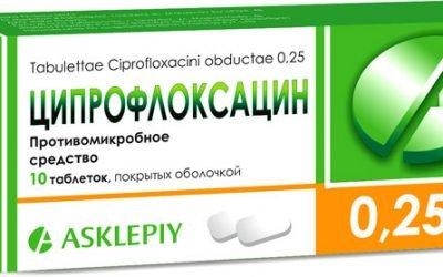 Як застосовувати ципрофлоксацин при гнійній ангіні і чи варто це робити взагалі?