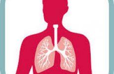 Лікування пневмонії у дорослих
