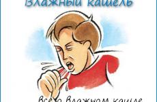 Вологий кашель, мокрий кашель, кашель з мокротою, продуктивний кашель