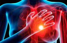 Які ускладнення на серце розвиваються після ангіни і чим вони небезпечні?