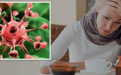 Все, що потрібно знати про вірусний тонзиліті