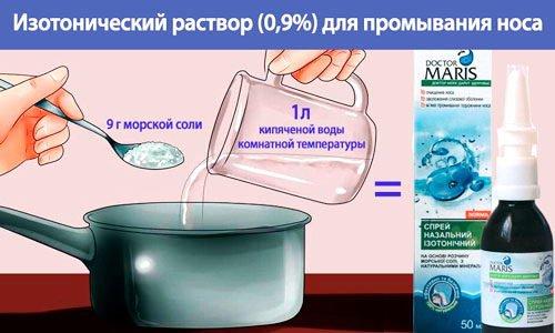 Рецепт раствора для промывания носа в домашних условиях 524