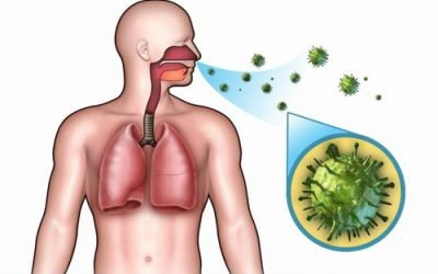 Як захиститися від грипу?