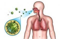 Двостороння пневмонія – симптоми, лікування, наслідки