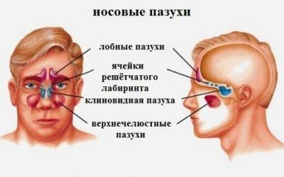 З носа тече вода – як лікувати прозорі соплі