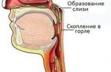 В'язка мокротиння у горлі не відходить – як позбутися від слизу
