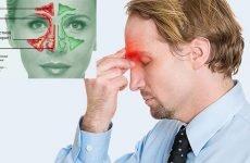 Гнійний, катаральний і поліпозний етмоїдит – лікування