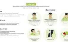 7 принципів профілактики гаймориту в домашніх умовах дітей і взросдых