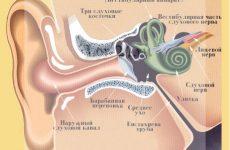 Баротравма вуха: причини, симптоми, лікування