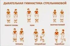 Дихальна гімнастика при гаймориті: комплекс вправ і як правильно їх робити