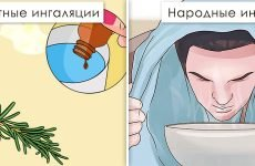 Інгаляції при гаймориті: небулайзером і парові