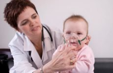 Катаральний ларингіт: симптоми і лікування хронічного і гострого