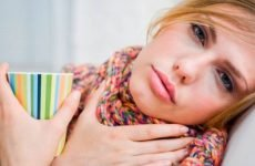 Поліпи в горлі: симптоми і лікування у дитини і дорослого