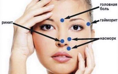 Точковий масаж при нежиті і закладеності носа